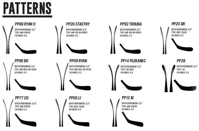 sherwood hockey stick blade chart 2016