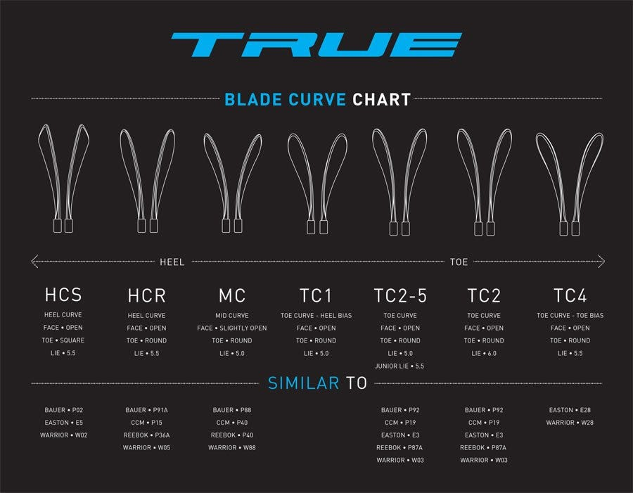 Looking At The True A5 2 Sbp Stick Need Flex And Curve Recommendations Hockeyplayers