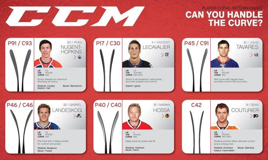 Hockey Stick Curve Chart Easton Blade Patterns Ayucar Com