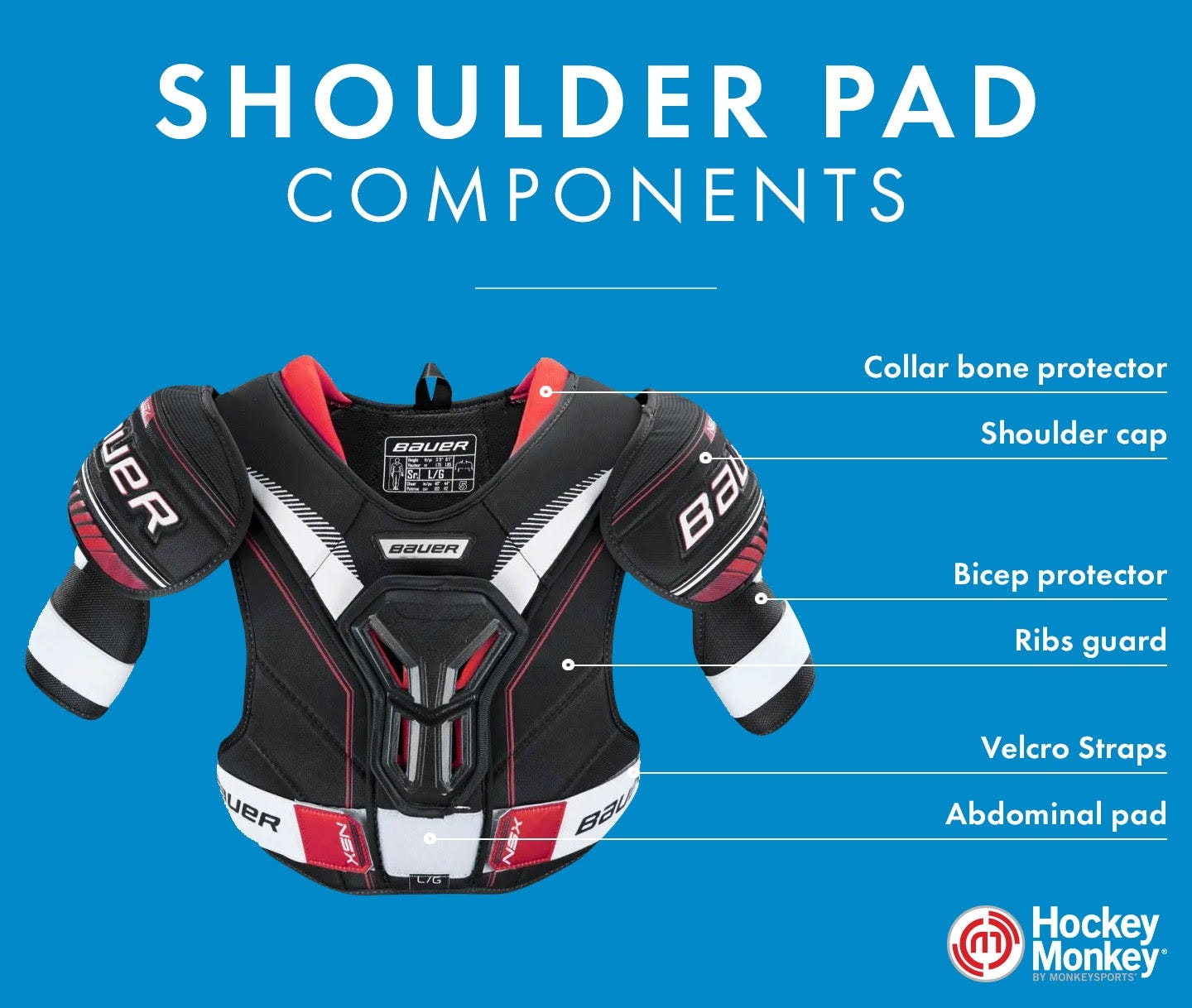 Components of Hockey Shoulder Pads