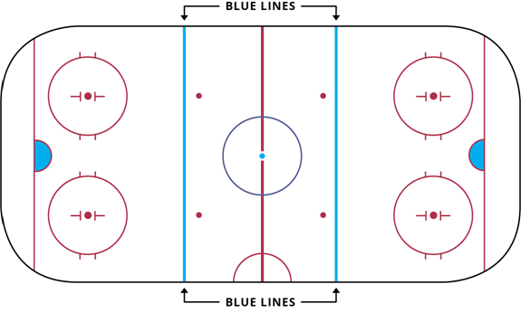 hockey blue lines